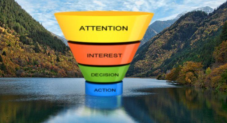 AIDA marketing model op Uw Website